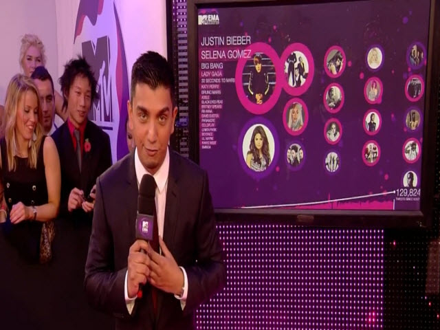 2011 EMA - Red Carpet | Part 6 | Tweet Tracker